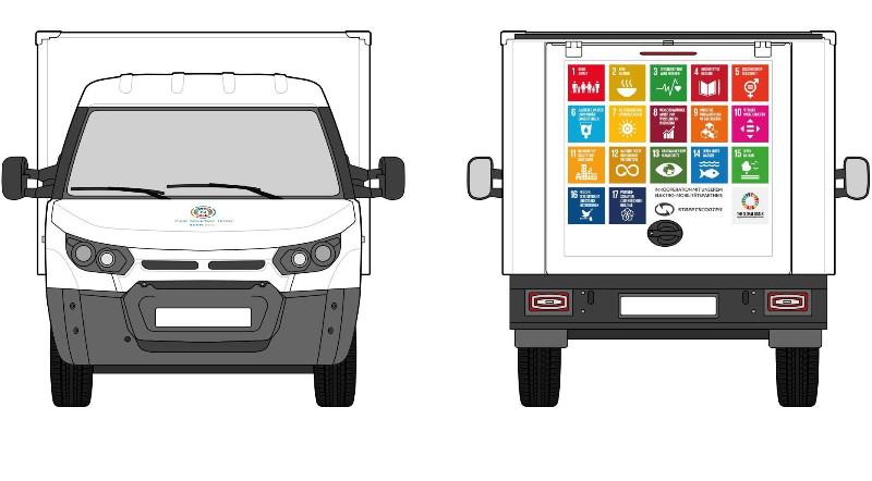 SDG-Mobil_3